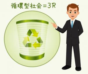 循環型社会(リデュース・リユース・リサイクル・3R) -沖縄太陽光発電所のメガソーラーファーム1「登川発電所」-